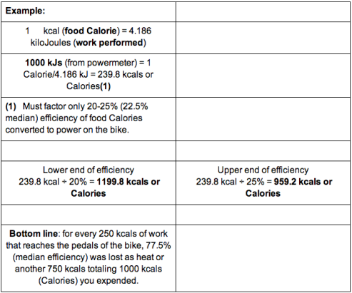 example how exercise results can differ