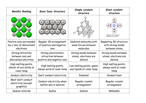 what is an example of a covalent bond open study