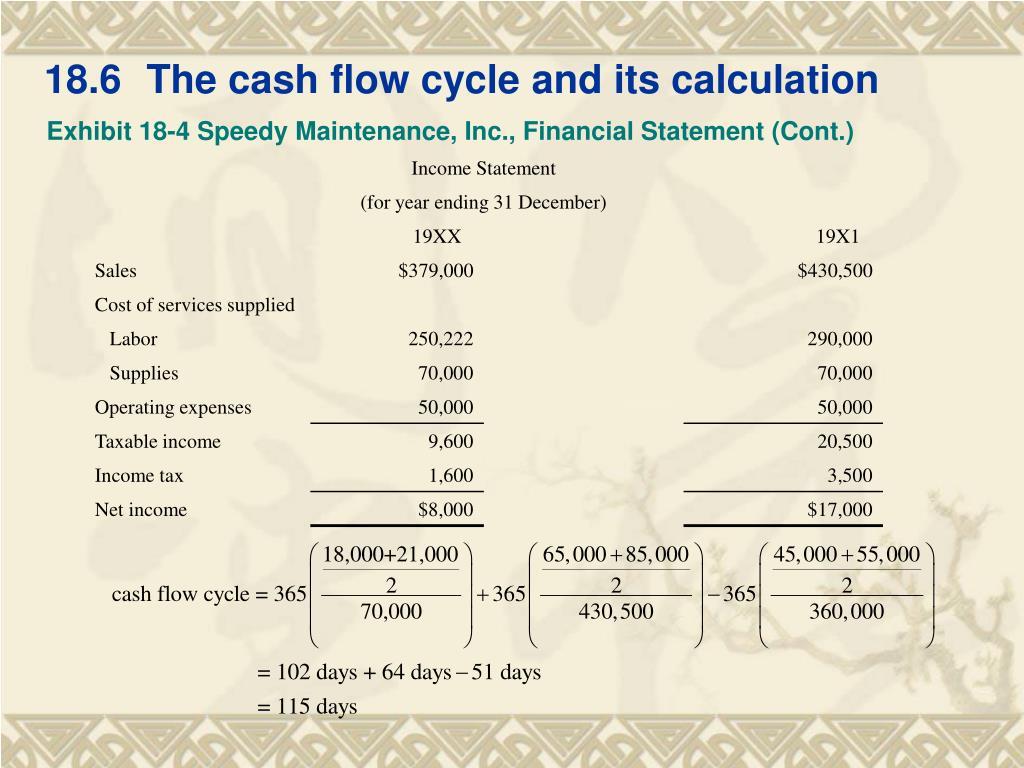 cash flow statement calculation example