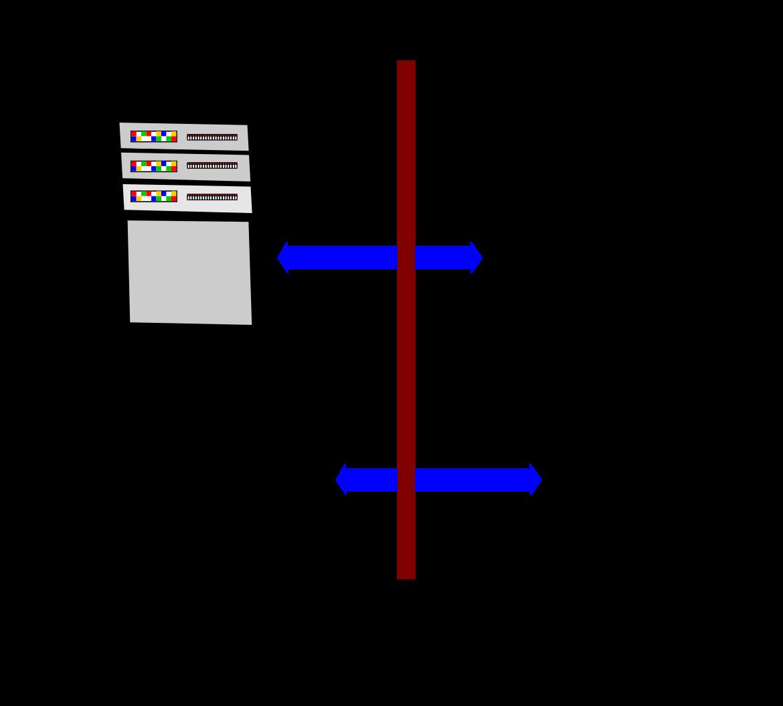 rsa example p 3 q 5