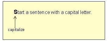example of short term capital