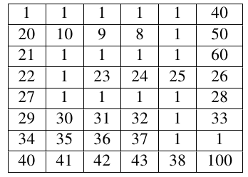 warshall algorithm example in a matrix
