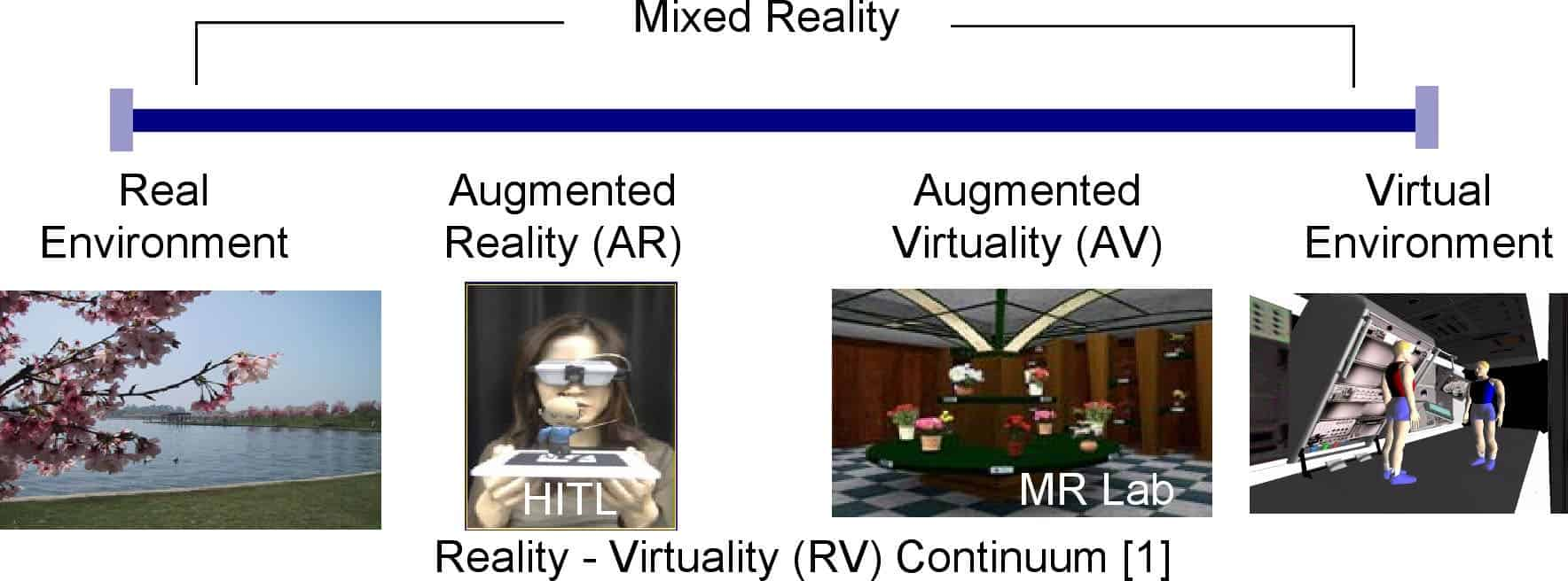 example of virtual reality in business