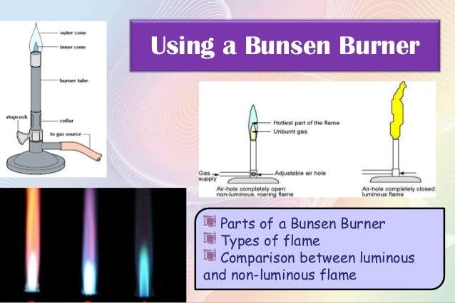 example of luminous and non luminous