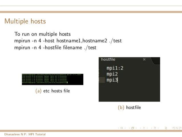sem_init example shared memory