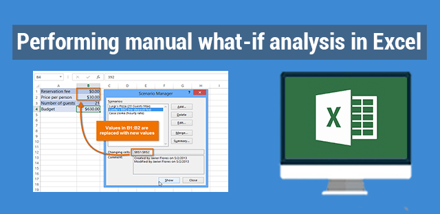 what if analysis in excel example