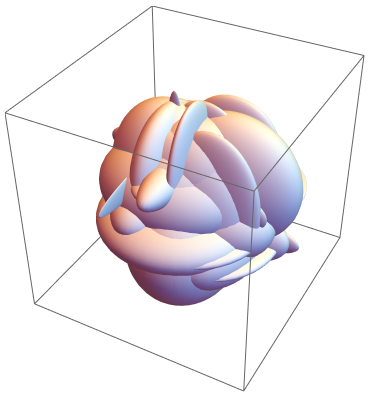 3d rotation about an arbitrary axis example pictures