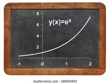 exponential function population growth example