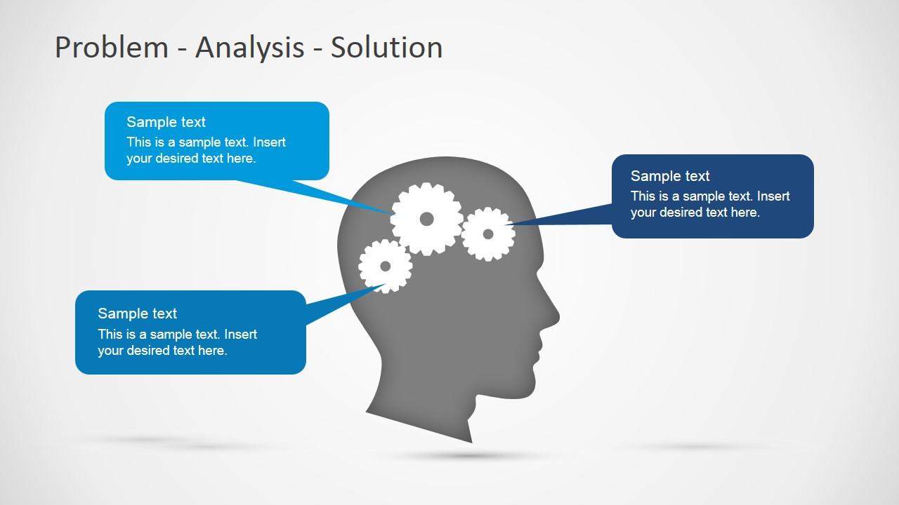 sensitivity analysis example problem solution