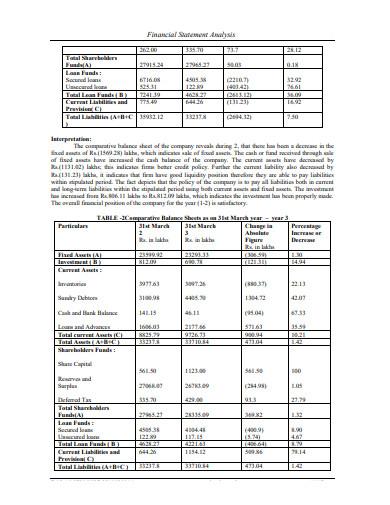 financial statement analysis example pdf