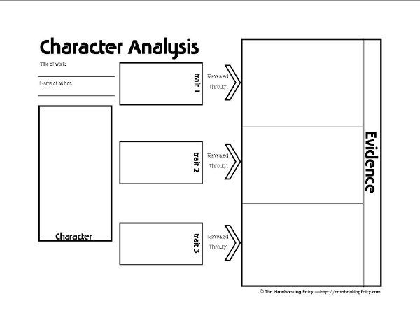 personal character sketch example essays