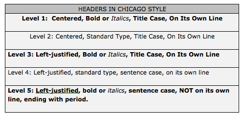 example of apa paper with headings and subheadings