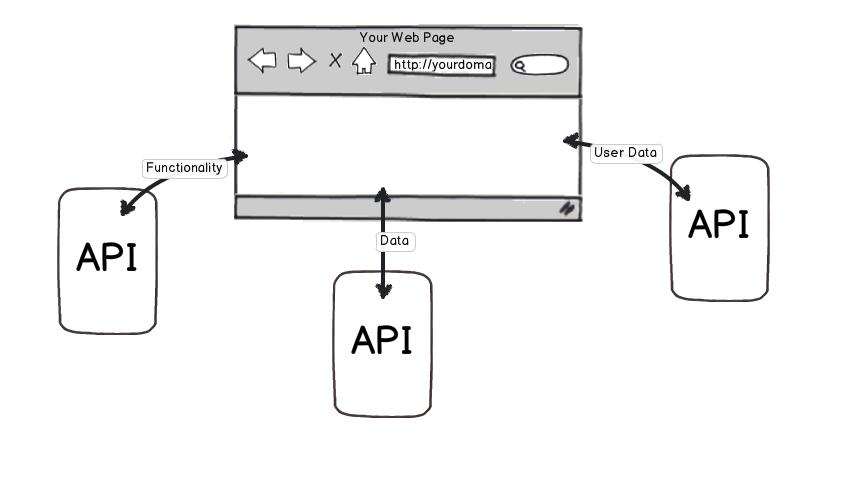 web api 2 put example