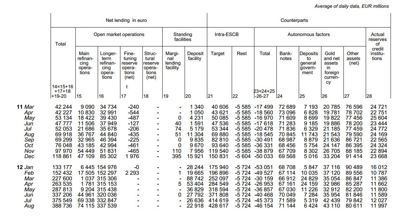capital expenditure balance sheet example