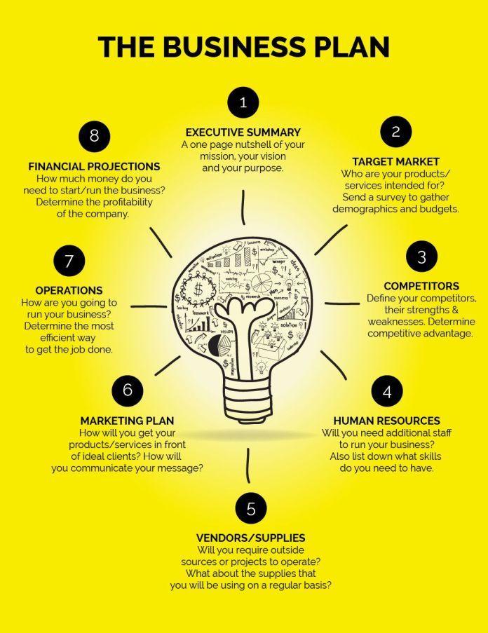 executive summary strategic management example