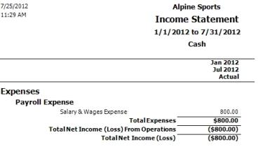 cash basis balance sheet example