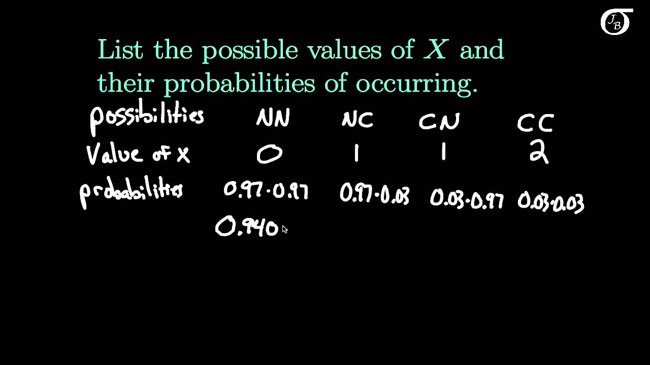 discrete probability distribution example problems and solutions
