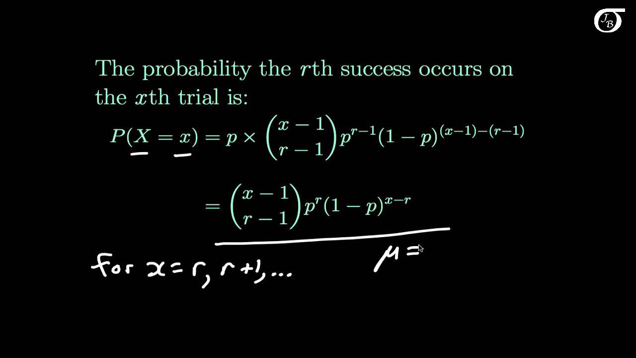 negative binomial distribution probability example