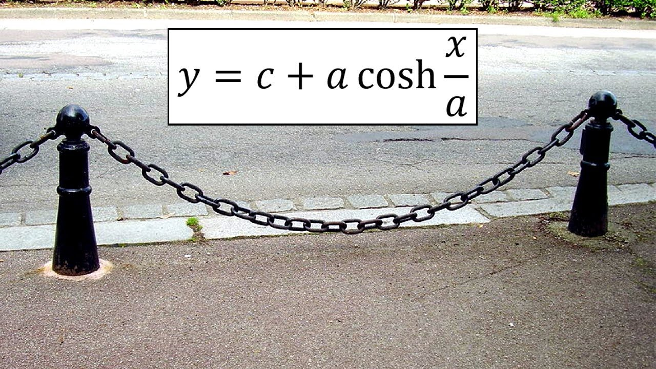 hyperbolic functions real life example