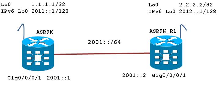 ipv6 address example in decimal