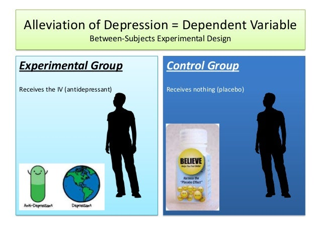 controlled experiment definition and example