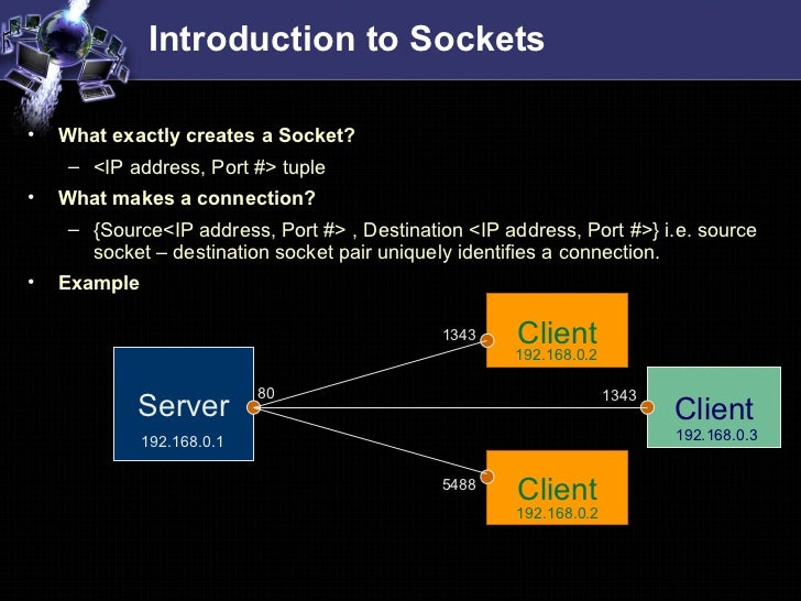 socket programming in c++ windows example