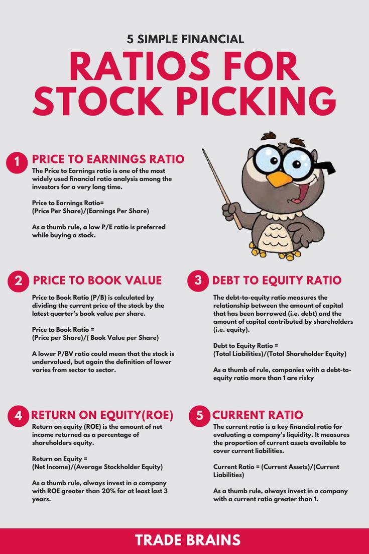 example of company price to book ratio