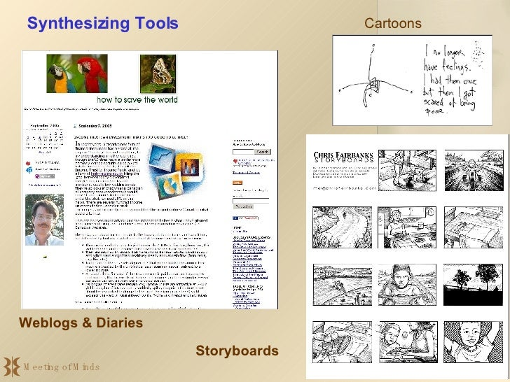 example of integrating and synthesizing information