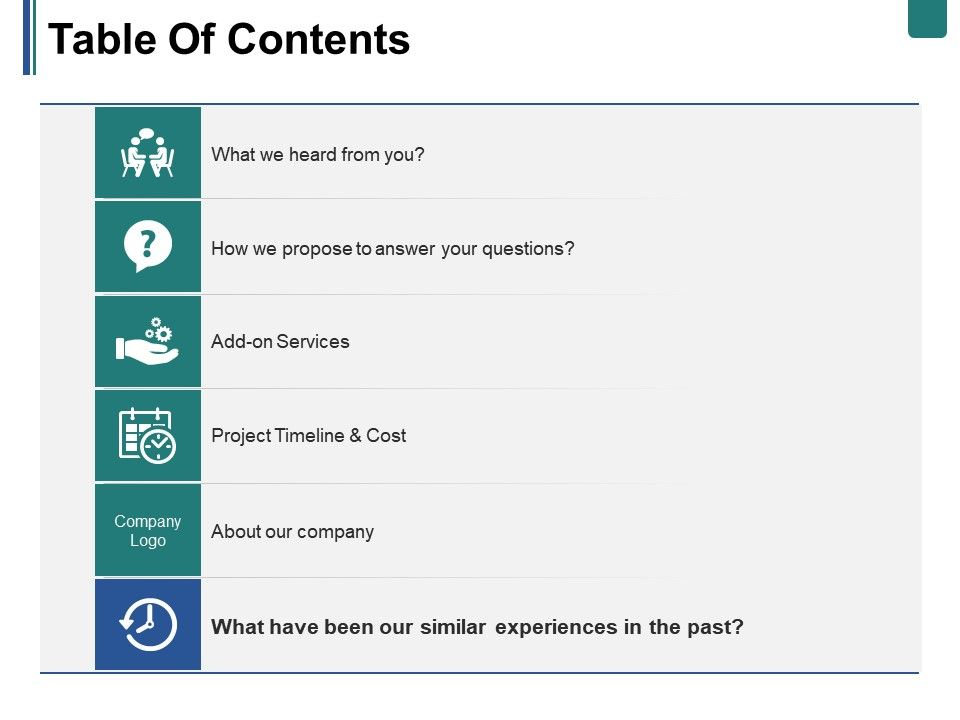 example table of contents for a powerpoint presentation