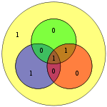 hamming code example for 7 bit data