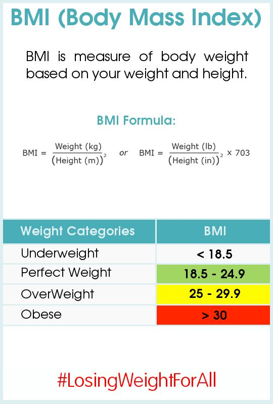 how to calculate bmi formula example
