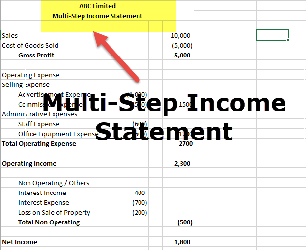 how to prepare a retained earnings statement example