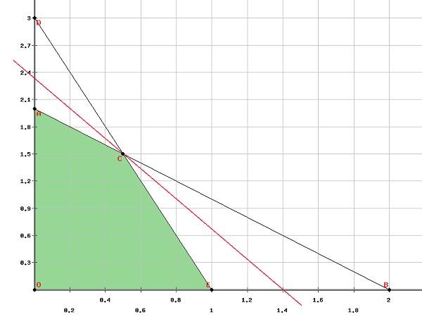 linear programming portfolio optimization example