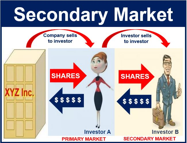 market share definition and example