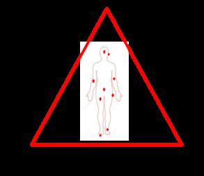 pressure area care plan example