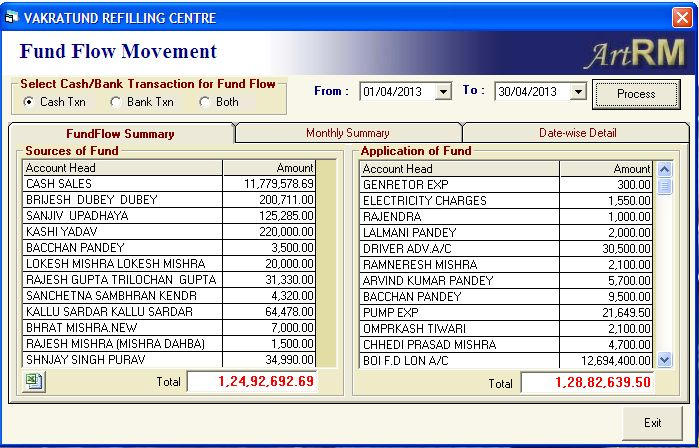 profit and loss account example india