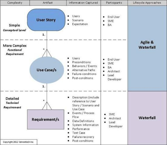 software requirements use case example