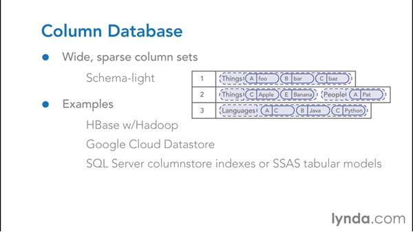 wide column store database example
